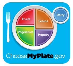 my-plate-with-labels