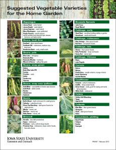 suggested-varieties
